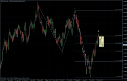GBPUSD 11.11.2011 - daily