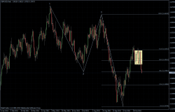 GBPUSD 16.11.2011 - daily
