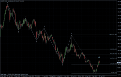 EURJPY 27.01.2012 - daily
