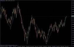 GBPUSD 26.04.2012 - daily